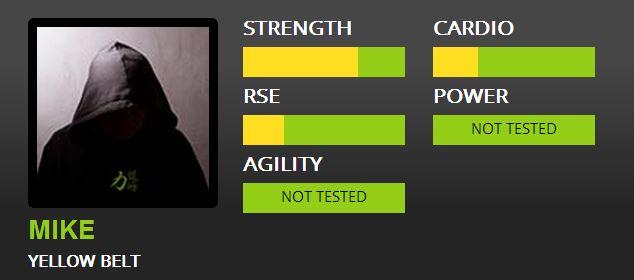 fitness-profile